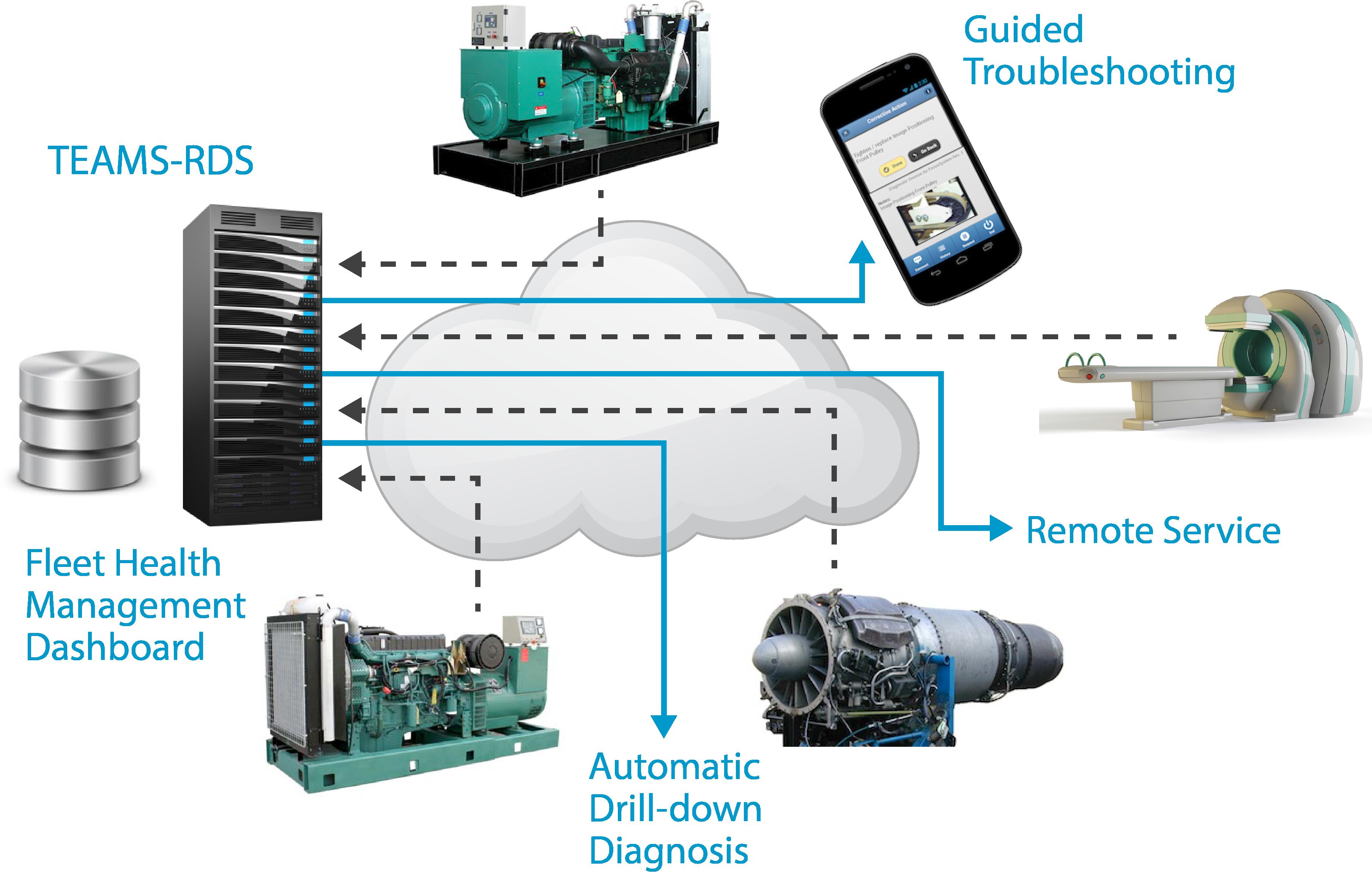 QT_Diagram_Technology